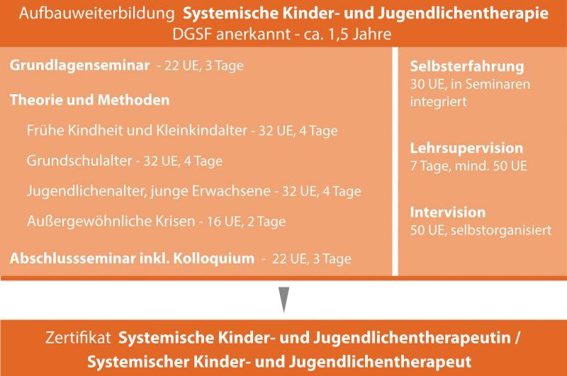 Groß Quiz Amp Arbeitsblatt Ursprünge Der Frühen Kindheit Bildung ...